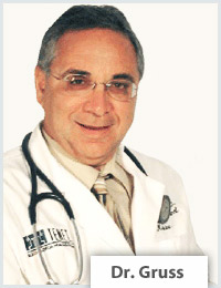 Dr William S Gruss MD